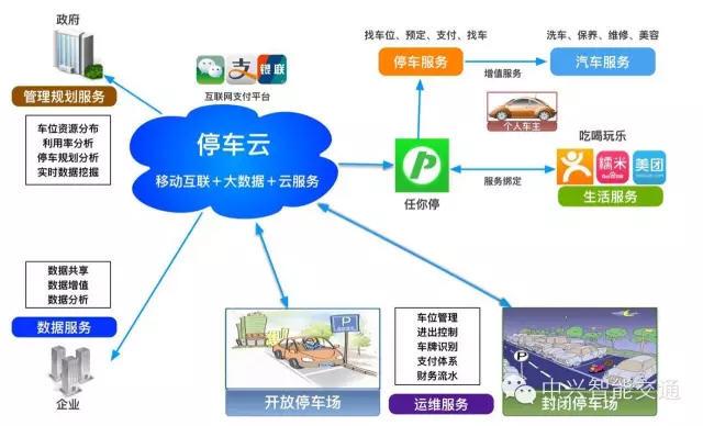 丹阳智慧城市ppp项目